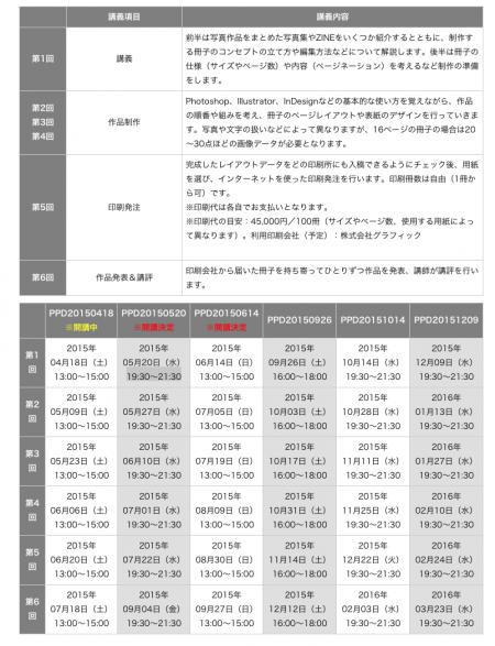 スクリーンショット 2015-04-25 12.29.44